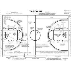 basketball court floor plan basketball court game lines provided by the gym sports