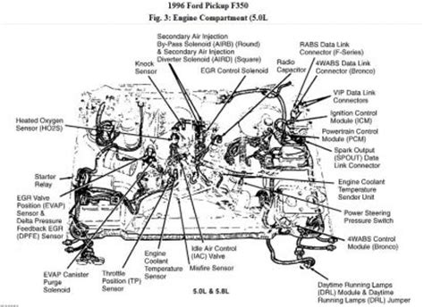 97 ford f 350 pcm wiring diagram 97 get free image about wiring diagram