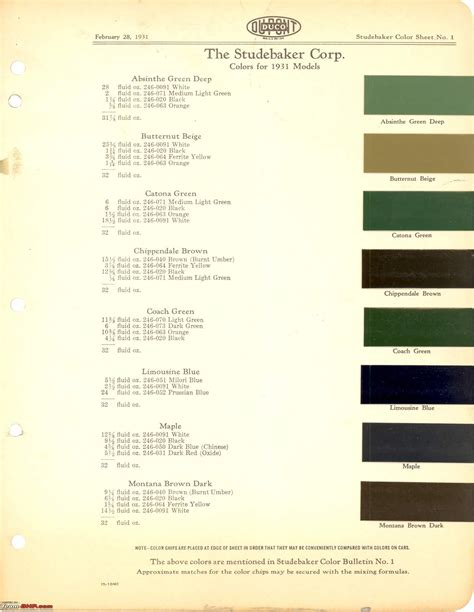 original vintage car paint colours dupontbull11931studecolorsht1a