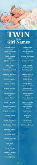 best name 25 best ideas about baby names on