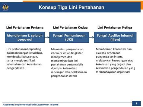 Memahami Konsep Pengendalian 1 mpim 1 konsep dasar pengendalian intern spip