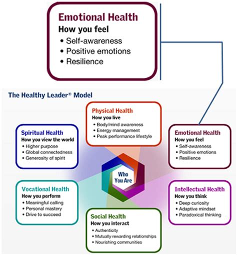 attentive leadership lead with a healthy self image books the leader s emotional health