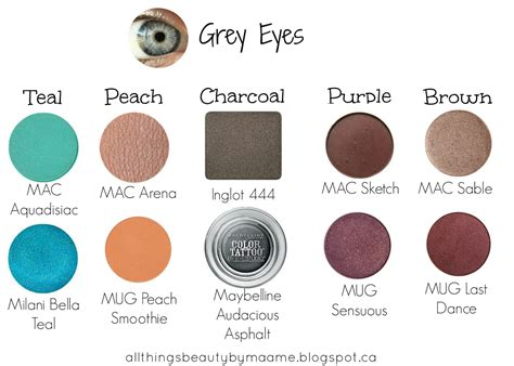 Eyeshadow Colors guide best eyeshadows for your eye colour all