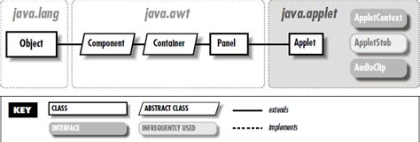 java reference book 18 java applet reference java awt reference book