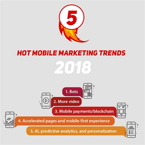 mobile marketing trends 5 mobile marketing trends to in 2018 bots