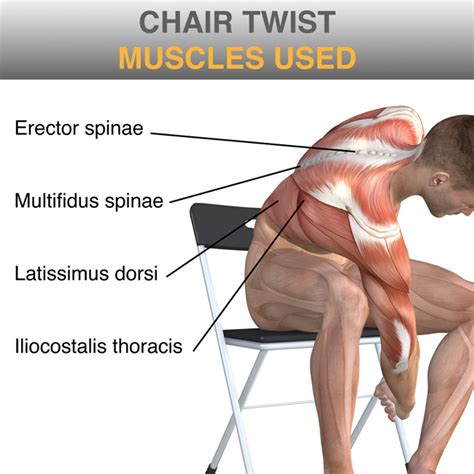 Best Chairs For Reading by Natural Pain Relief Exercises Upper Back How To Prevent