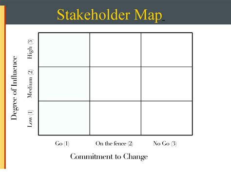 stakeholder map template sipoc diagram ex les sipoc get free image about wiring