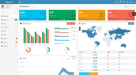 bootstrap themes adminlte free bootstrap admin themes and templates to download