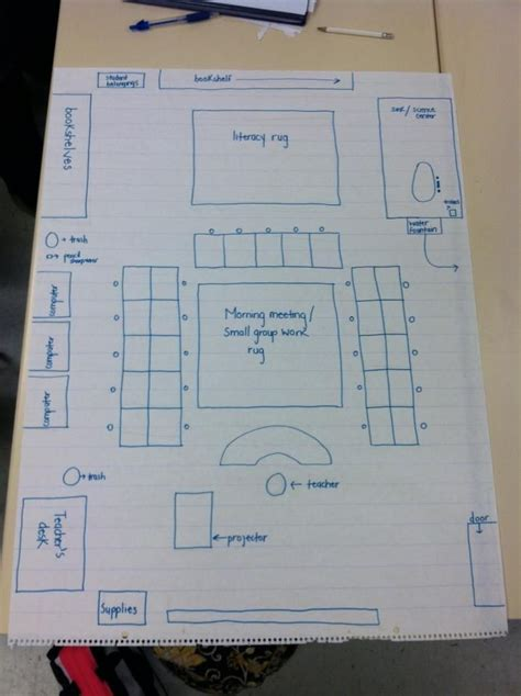 classroom layout for 30 students ideal elementary classroom seating arrangements bing