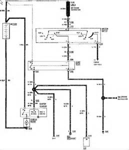 1988 Jeep Wrangler Wiring Diagram 88 Jeep Yj Wiring Diagram Get Free Image About Wiring