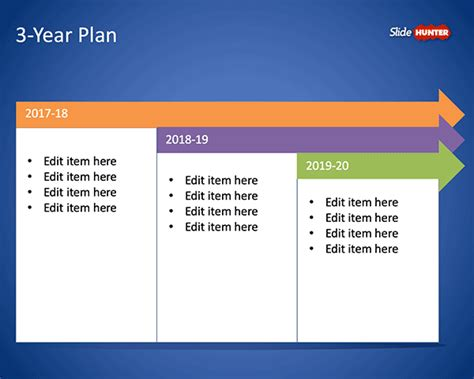 how to a powerpoint template free 3 year plan template for powerpoint free powerpoint