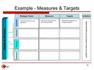 business process improvement plan template business process improvement