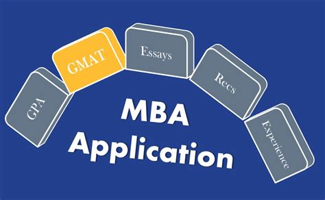Mba Programs Gmat 50 by Understanding The Basic Components Of The Gmat India