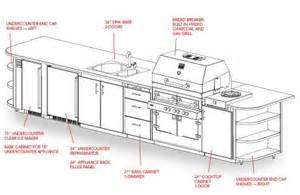 Outdoor Kitchen Designs Melbourne Design Service Melbourne Outdoor Kitchens
