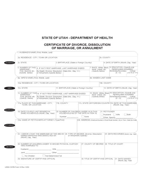 Dissolution Of Marriage Records Certificate Of Divorce And Dissolution Of Marriage Or