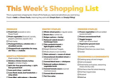 printable grocery list for weight loss weight watchers grocery list grocery list template