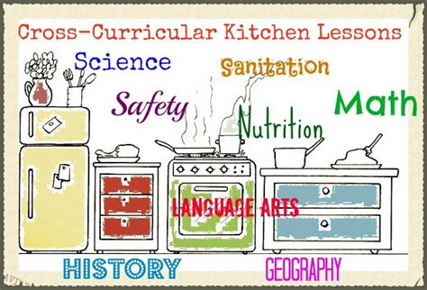 Kitchen Measuring Lesson Plans Cross Curricular Kitchen Lessons Teach Beside Me