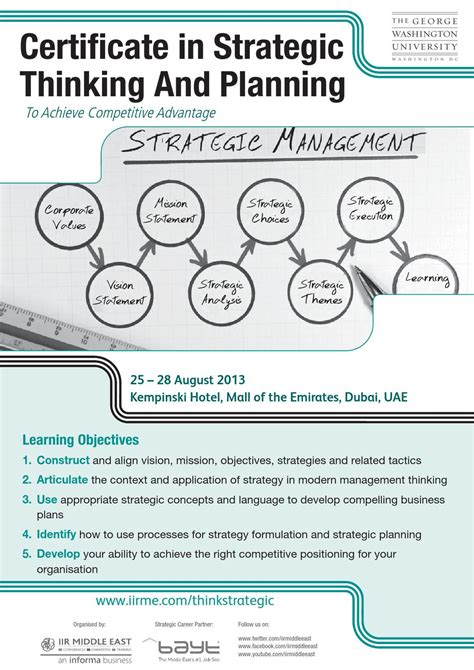 Planning Certificate B Letter Certificate In Strategic Thinking And Planning By Informa