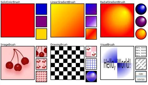 pattern brush wpf wpf brushes overview microsoft docs