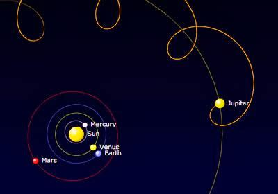 horoscopo diario cancer profesor zellagro numeros especiales horoscoo por zellagro blog de josep lluesma planetas