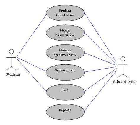 visitor pattern use case car engine diagram uml get free image about wiring diagram
