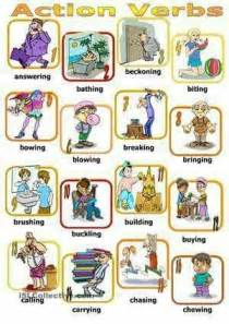 pin by zaidenberg josefina on actions verbs