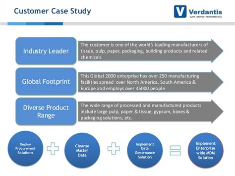 Verdat Detox Packaging by Master Data Mastery Strategies To Improve Procurement