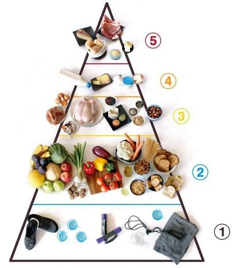 la piramide degli alimenti celiachia ed intolleranza al glutine plants nature