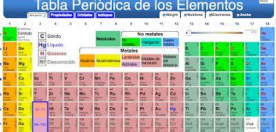 preguntas curiosas de fisica y quimica ciencias experimentales y matem 193 ticas junio 2010