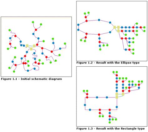 layout versus schematic algorithm main ring layout algorithm properties help arcgis desktop