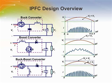 interleaved pfc inductor design interleaved pfc inductor design 28 images pfc interleaved ccm easy estimate simulation using