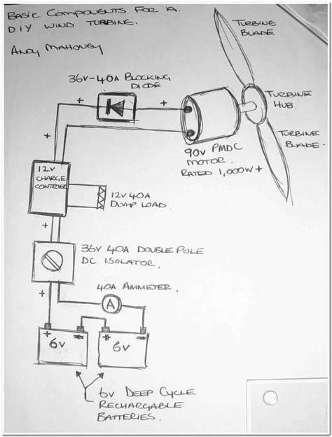 build it yourself wind powered generator schematics