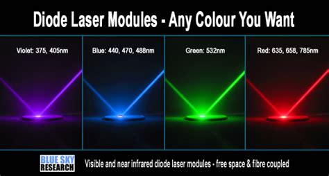 diode lasers wavelength range diode laser modules