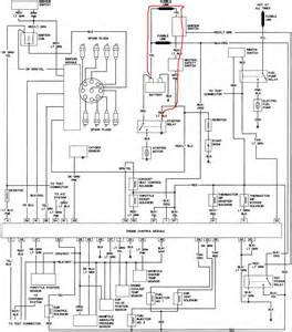 ca18det engine diagram qr25de engine wiring diagram odicis