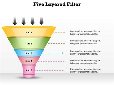 Sales Funnel Template Powerpoint Free Download Reboc Info Free Marketing Funnel Template