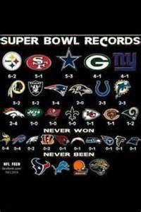 Steelers records superbowl on pinterest super bowl joe montana and