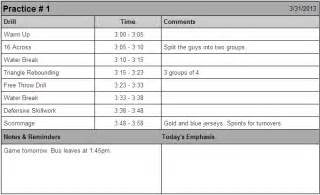 Basketball Practice Planner Template Pics Photos Basketball Practice Plan Template Pdf