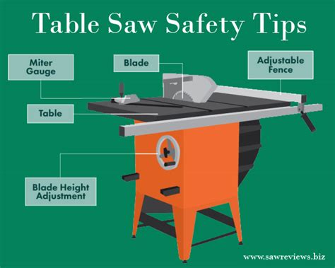 bench saw safety table saw safety interiors design