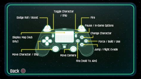 zf2 change layout per controller lego star wars the force awakens dual shock 4