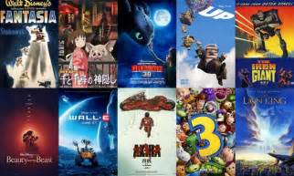 Lion Movie Watch Online roundtable how did you become an animation addict