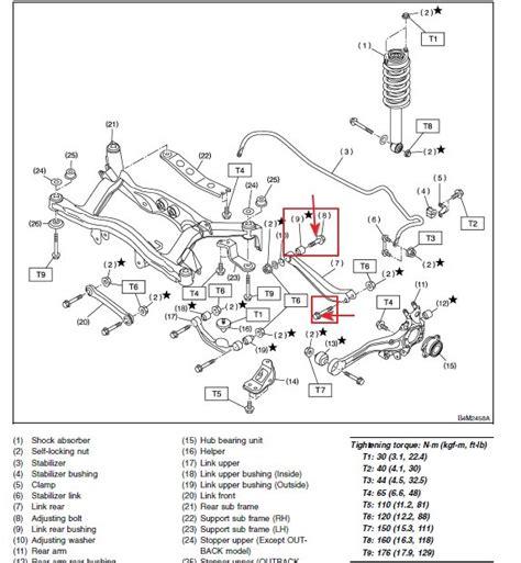 Subaru Forester Suspension Diagram