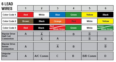 ac motor wiring color code wiring diagram with description