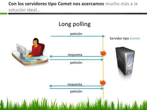 node js long polling tutorial aplicaciones en tiempo real con nodejs y html5