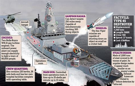 schip extension act falkland islands hms dauntless sent south as tensions
