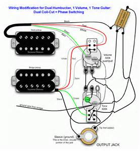 tele dual humbucker wiring diagram wiring diagram website