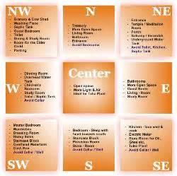 Best Colors For Northeast Facing Rooms mirrors vastu gharexpert mirrors vastu