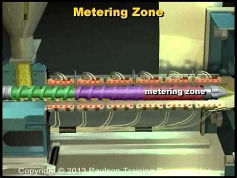 9 Moulding 3d look inside the molding machine with hd 3d animation