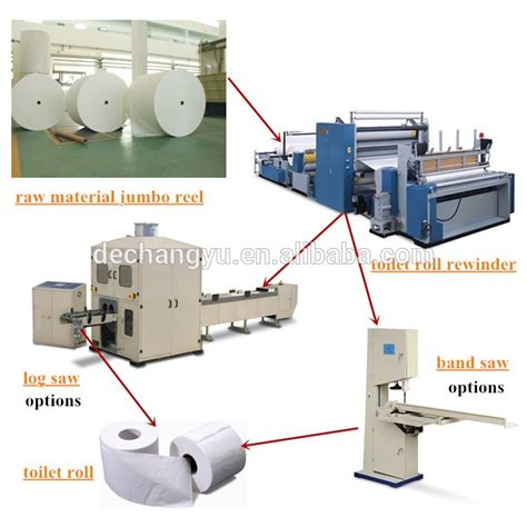 Toilet Paper Machines - ce certification automatic toilet paper machine for sale