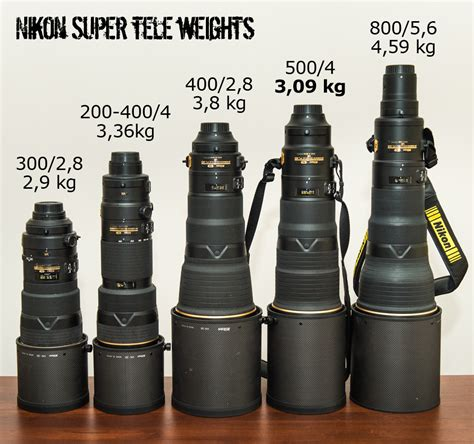 nikon compare field test nikon 500mm f 4e fl ed vr roy mangersnes