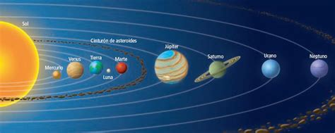 imagenes impresionantes del sistema solar sistema solar www pixshark com images galleries with a